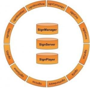 Module Diagram 2_0