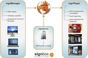 Simple Diagram Website(1)